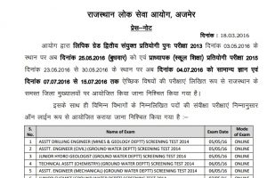 rpsc-ldc-admit-card-2016-information