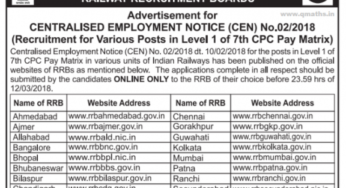RRB Railway Group D Admit Card 2018 – Download Hall Ticket