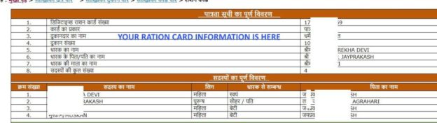 UP New Ration Card Suchi